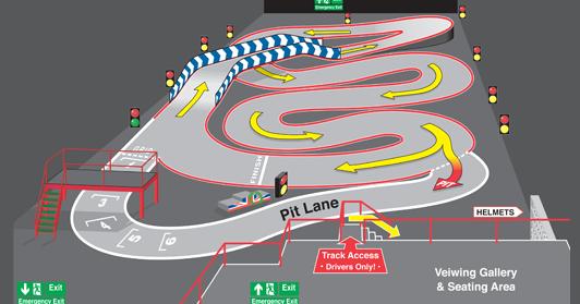 Race Track Days >> Fantastic West Midlands Indoor Karting Track With 270cc Karts